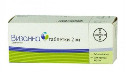 Таблетки 2 мг Визанна: инструкция по применению
